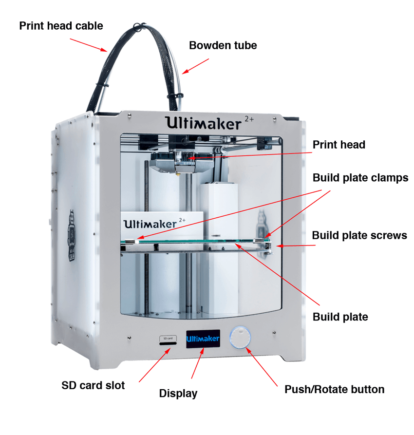 Ultimaker-2-Plus_front_annotated (1)